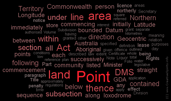 Word cloud of the NT Intervention Act.