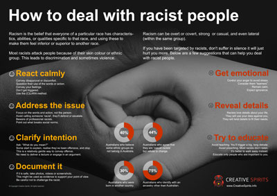 Infographic How To Deal With Racist People Thumb